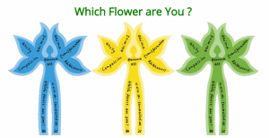 Which Flower are You?, Zaaiproject, 99.999 MensBloemen, Gouden Plant , kunstenaarsduo Adelheid & Huub Kortekaas, De Tempelhof, wereldwijd Zaaiproject, verbindend kunstwerk, vreedzame multiculturele samenleving, community art, Quantum Art, BloemMens, icoon, Ikoon, iconografie